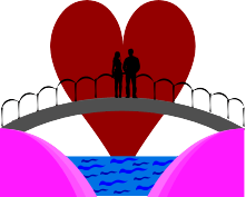 Love Horoscope- Free Prediction Of Love Life Based On Zodiac